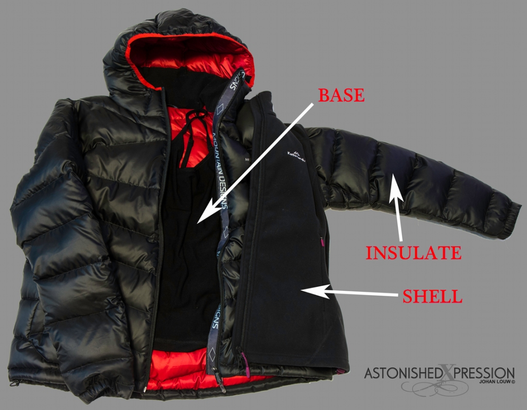 Technical advances in clothing are driven by a desire for comfort, temperature control and protection.